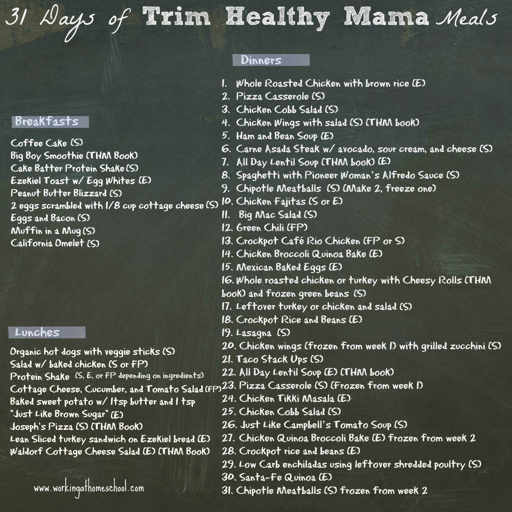 Hilaire image throughout trim healthy mama printable food list